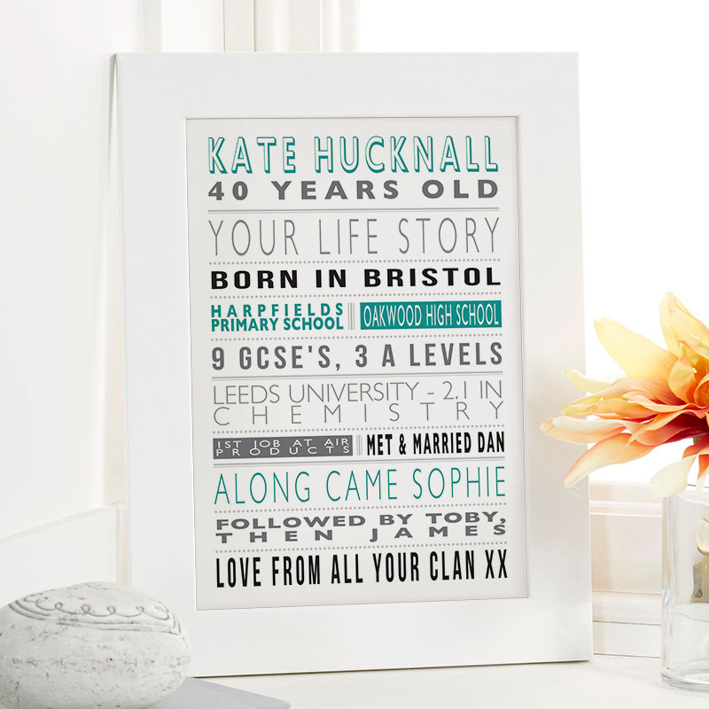 Personalised 40th Birthday Gift For Her