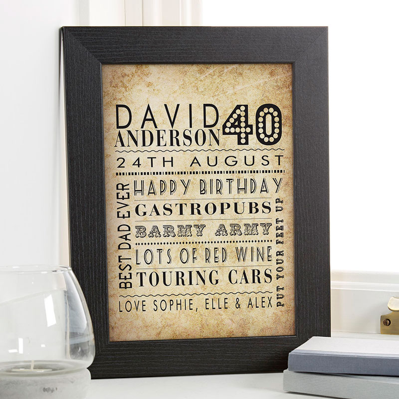 40th Birthday Mens Personalised Age Word Art