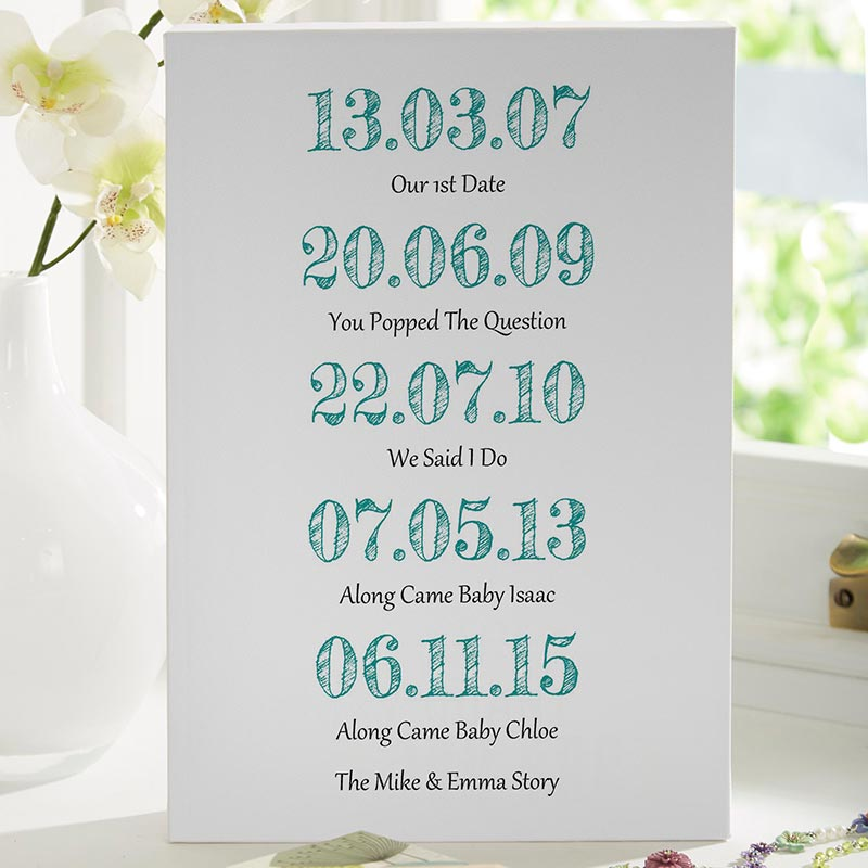 Personalised Memorable Dates Prints   Canvases  71a1dec78a