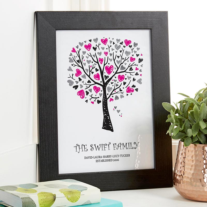 family tree personalised print